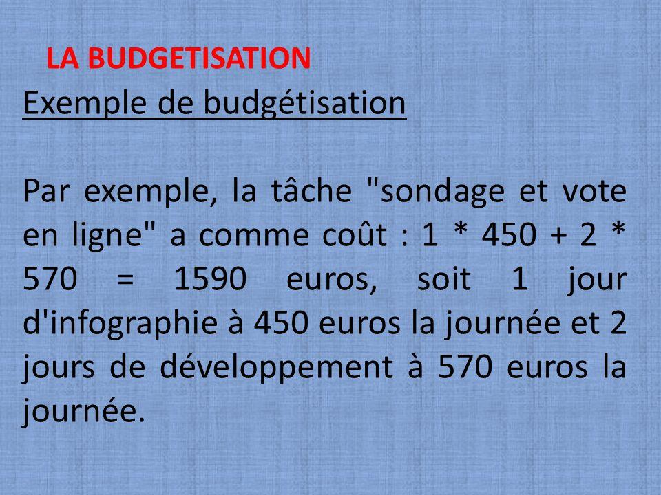 LA BUDGETISATION Exemple de budgétisation Par exemple, la tâche