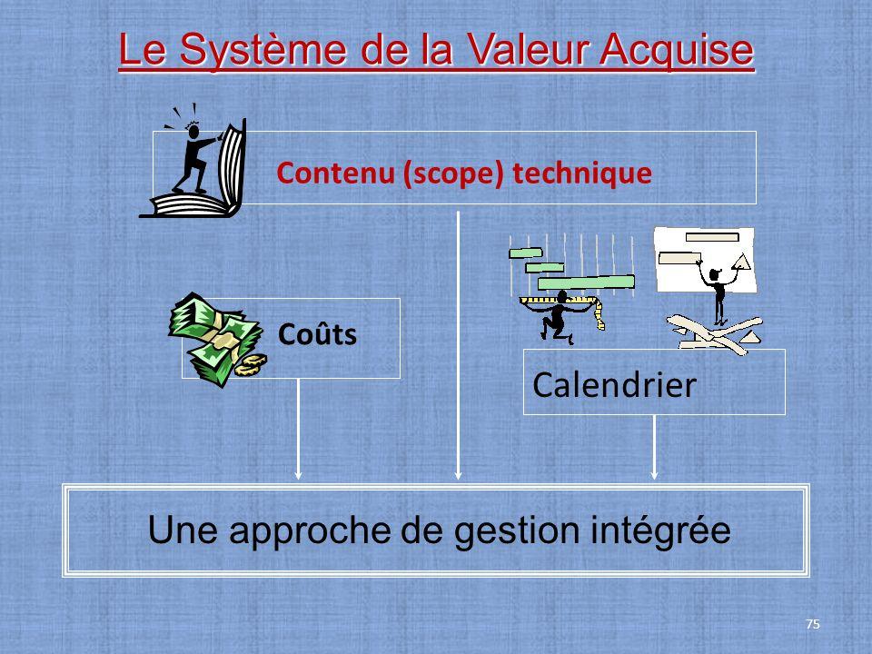 75 Le Système de la Valeur Acquise Une approche de gestion intégrée Coûts Calendrier Contenu (scope) technique