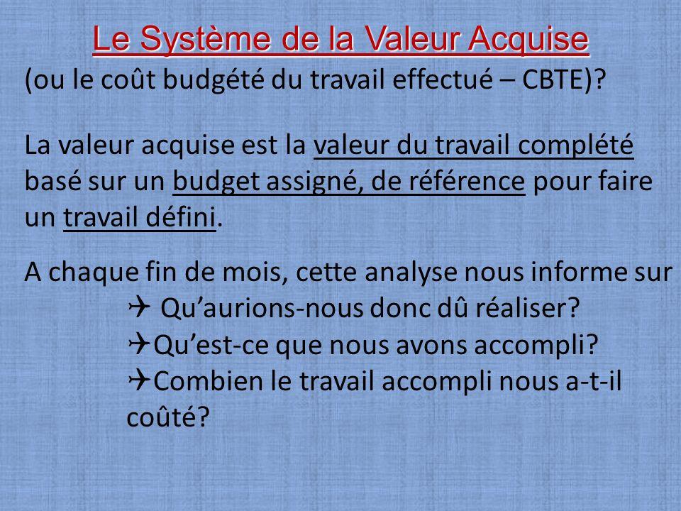 (ou le coût budgété du travail effectué – CBTE)? La valeur acquise est la valeur du travail complété basé sur un budget assigné, de référence pour fai
