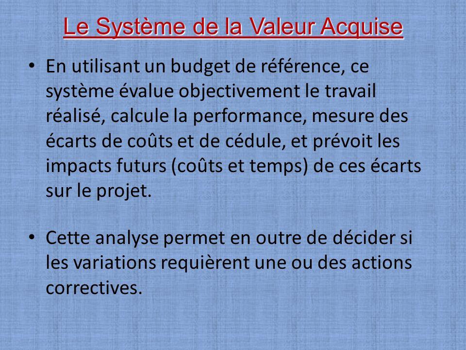 En utilisant un budget de référence, ce système évalue objectivement le travail réalisé, calcule la performance, mesure des écarts de coûts et de cédu