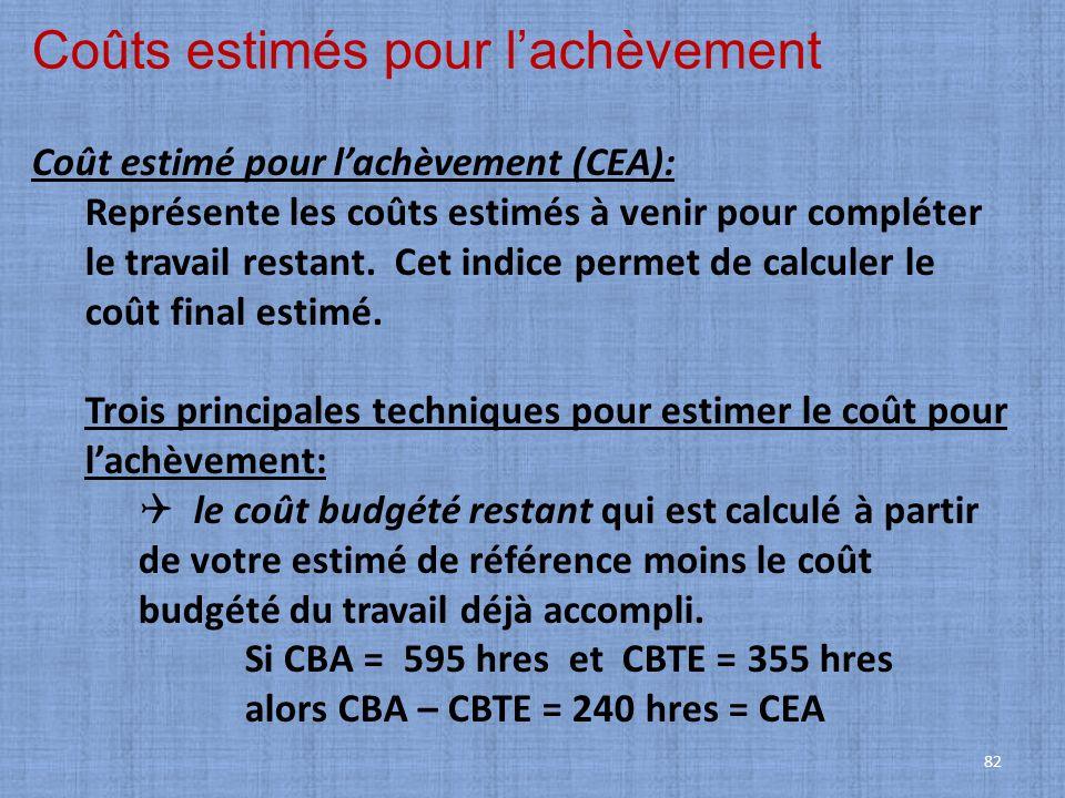 82 Coûts estimés pour lachèvement Coût estimé pour lachèvement (CEA): Représente les coûts estimés à venir pour compléter le travail restant. Cet indi