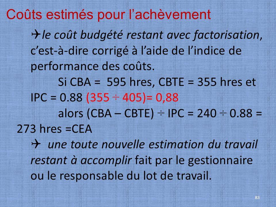 83 Coûts estimés pour lachèvement le coût budgété restant avec factorisation, cest-à-dire corrigé à laide de lindice de performance des coûts. Si CBA
