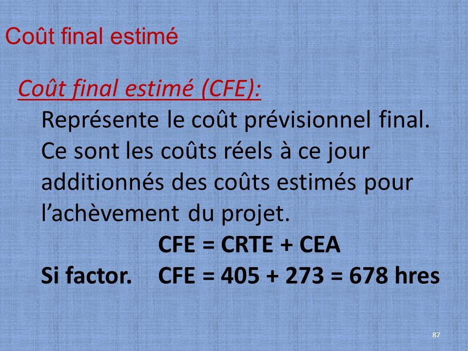 87 Coût final estimé Coût final estimé (CFE): Représente le coût prévisionnel final. Ce sont les coûts réels à ce jour additionnés des coûts estimés p