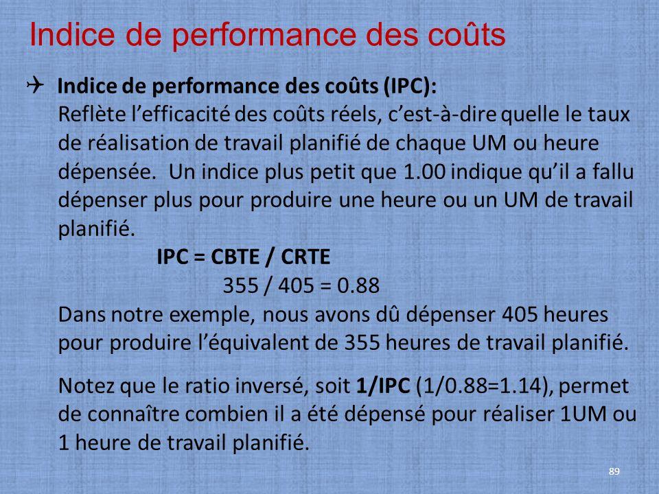 89 Indice de performance des coûts Indice de performance des coûts (IPC): Reflète lefficacité des coûts réels, cest-à-dire quelle le taux de réalisati