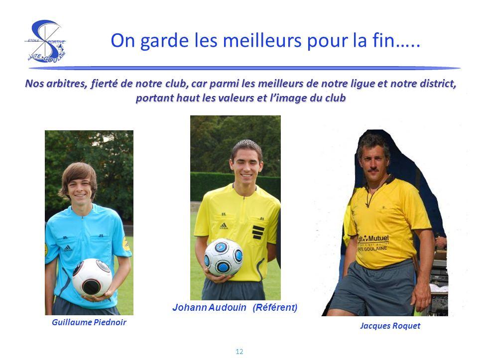 12 On garde les meilleurs pour la fin….. Jacques Roquet Nos arbitres, fierté de notre club, car parmi les meilleurs de notre ligue et notre district,