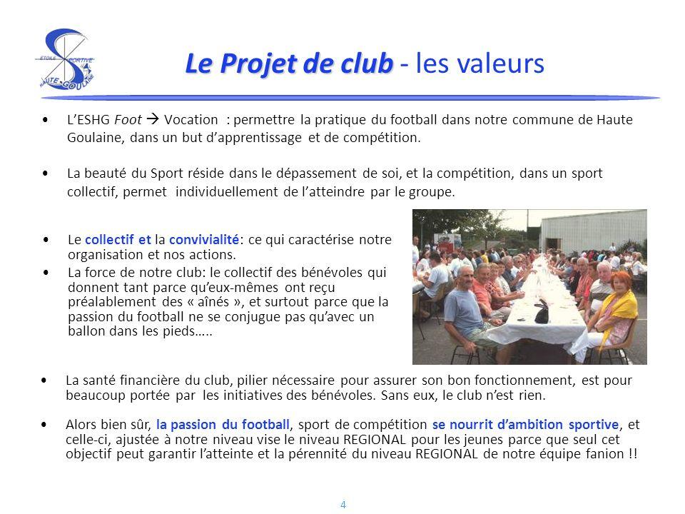 5 Le projet du club : un projet en harmonie avec ses valeurs et ses ambitions.