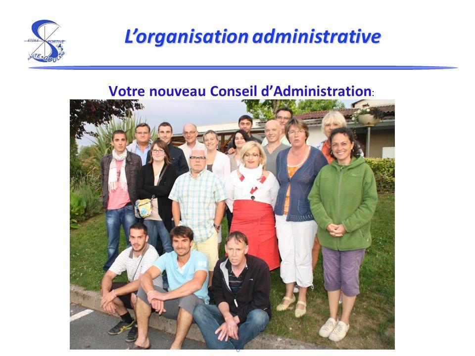 6 Votre nouveau Conseil dAdministration : Lorganisation administrative