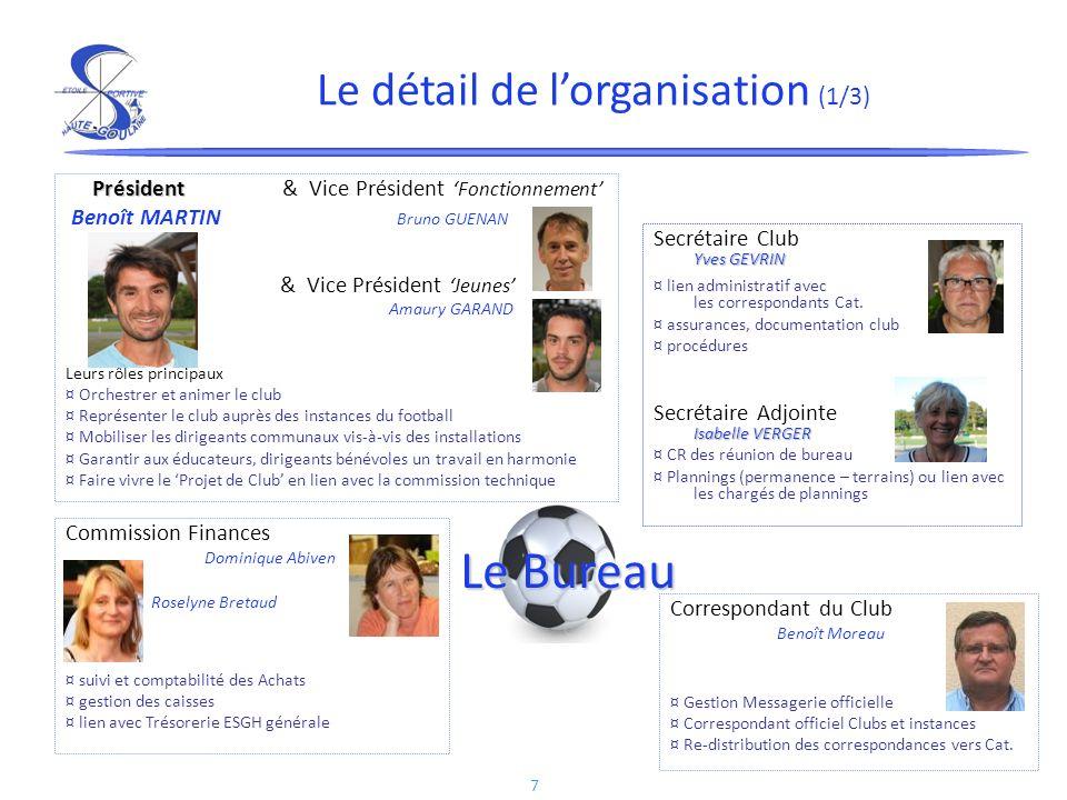 7 Yves GEVRIN Secrétaire Club Yves GEVRIN ¤ lien administratif avec les correspondants Cat. ¤ assurances, documentation club ¤ procédures Isabelle VER