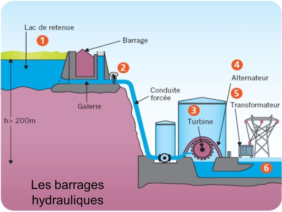 Les barrages hydrauliques