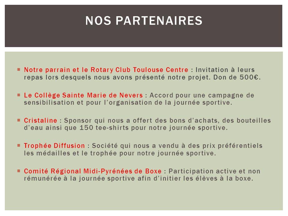 Notre parrain et le Rotary Club Toulouse Centre : Invitation à leurs repas lors desquels nous avons présenté notre projet. Don de 500. Le Collège Sain