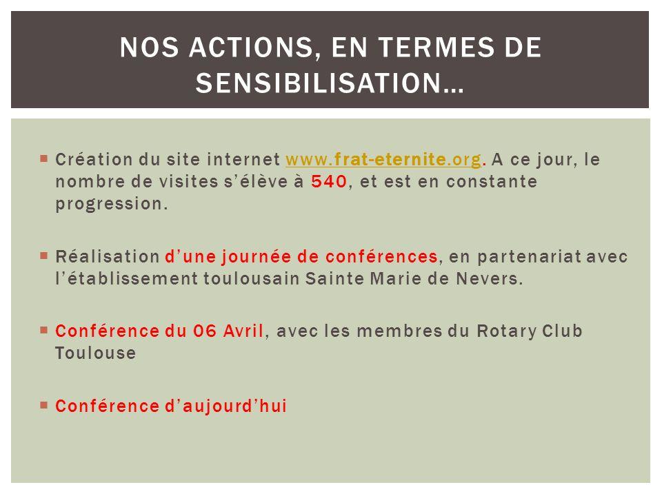Création du site internet www.frat-eternite.org. A ce jour, le nombre de visites sélève à 540, et est en constante progression.www.frat-eternite.org R