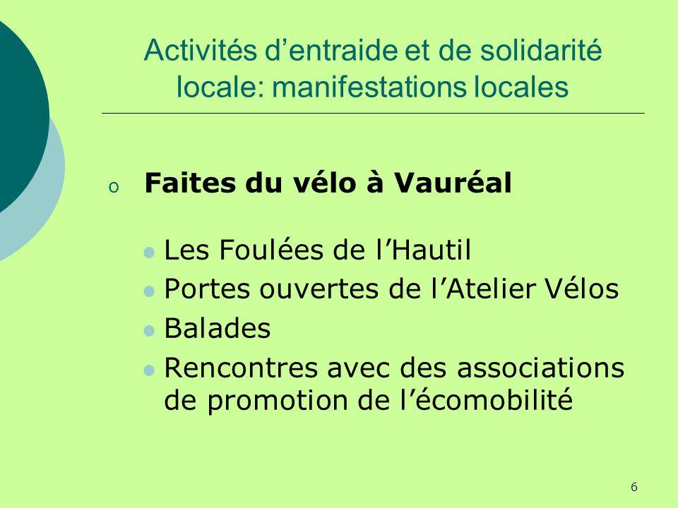 7 Activités dentraide et de solidarité locale: manifestations nationales Convergence 2012 Semaine de la mobilité et de la sécurité routière 2012