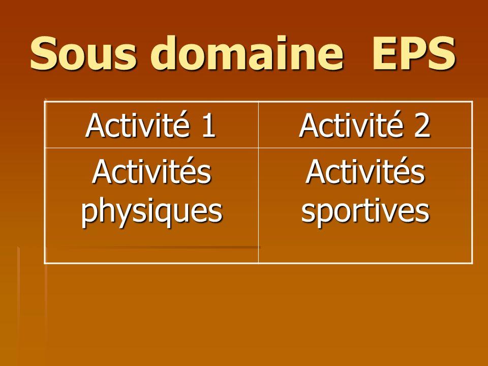 Sous domaine EPS Activité 1 Activité 2 Activités physiques Activités sportives
