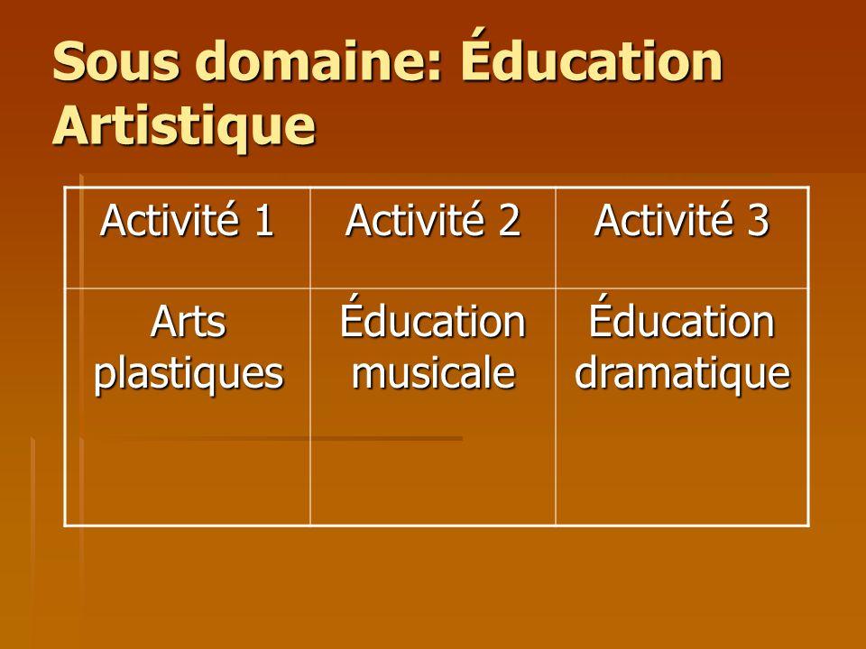 Sous domaine: Éducation Artistique Activité 1 Activité 2 Activité 3 Arts plastiques Éducation musicale Éducation dramatique