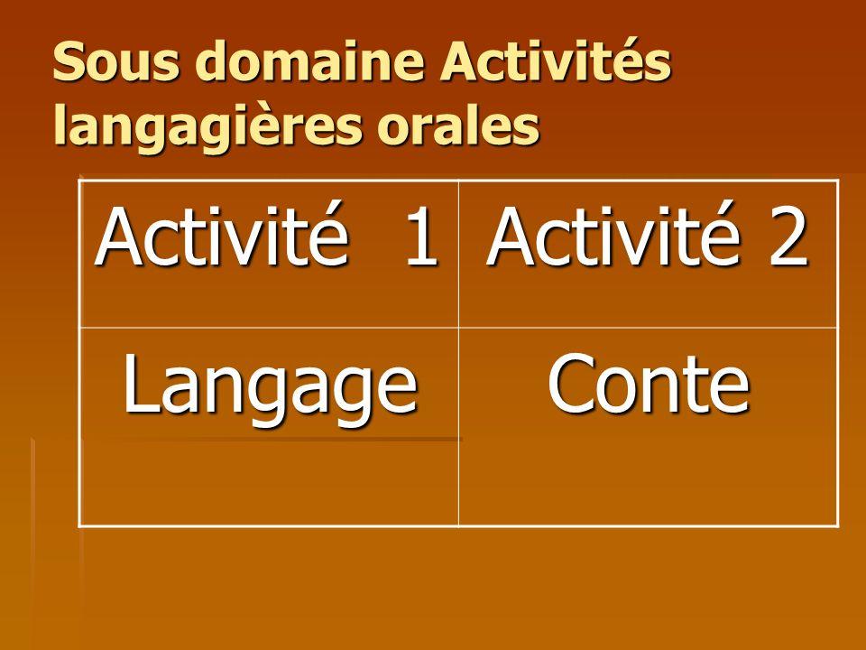 Sous domaine Activités langagières orales Activité 1 Activité 2 LangageConte