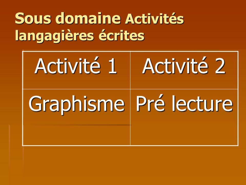 Sous domaine Activités langagières écrites Activité 1 Activité 2 Graphisme Pré lecture