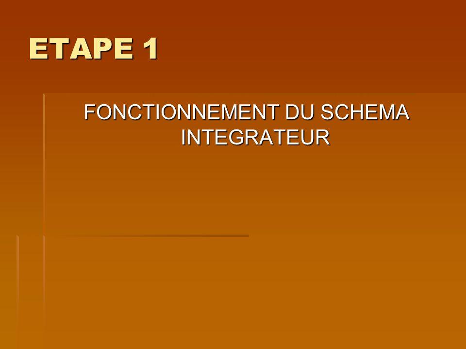 ETAPE 1 FONCTIONNEMENT DU SCHEMA INTEGRATEUR