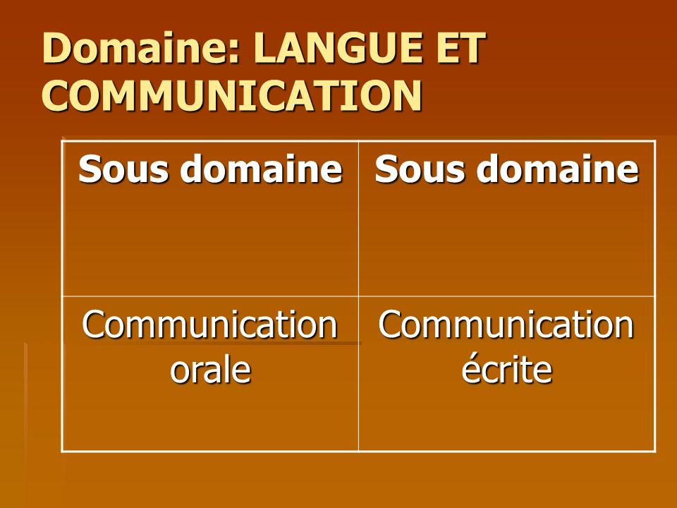 Dans le sous domaine Les activités : Les activités : - langage pour le sous domaine 1 - Lecture et production décrits pour le sous domaine 2