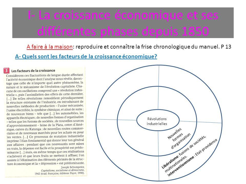 I- La croissance économique et ses différentes phases depuis 1850 A faire à la maison: reproduire et connaître la frise chronologique du manuel. P 13