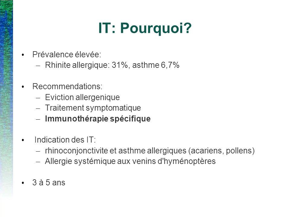 IT: Pourquoi? Prévalence élevée: – Rhinite allergique: 31%, asthme 6,7% Recommendations: – Eviction allergenique – Traitement symptomatique – Immunoth