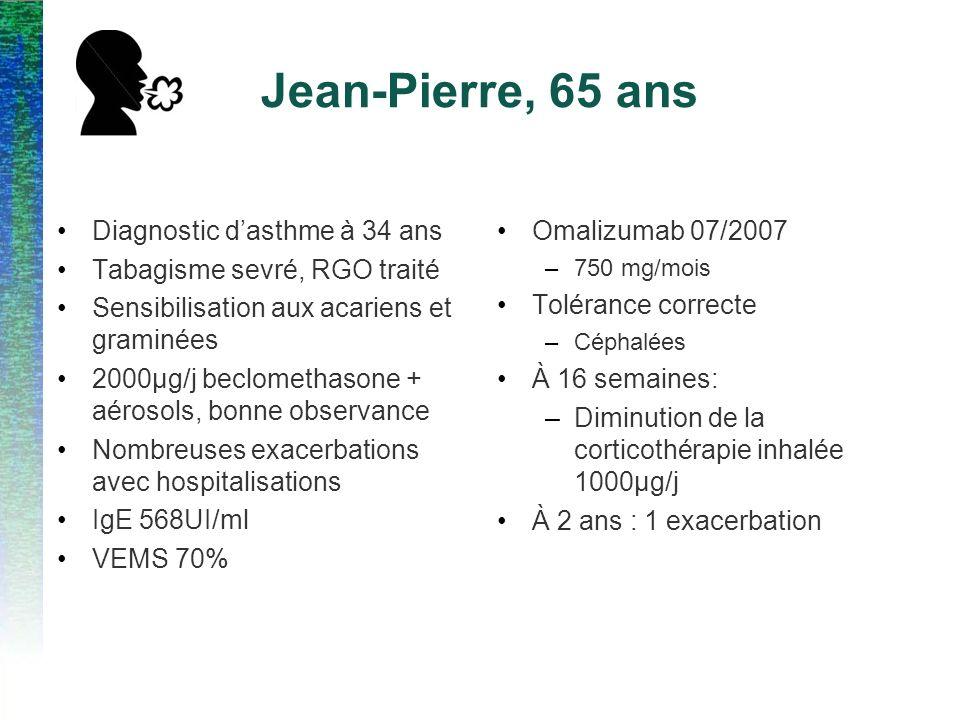 Jean-Pierre, 65 ans Diagnostic dasthme à 34 ans Tabagisme sevré, RGO traité Sensibilisation aux acariens et graminées 2000µg/j beclomethasone + aérosols, bonne observance Nombreuses exacerbations avec hospitalisations IgE 568UI/ml VEMS 70% Omalizumab 07/2007 –750 mg/mois Tolérance correcte –Céphalées À 16 semaines: –Diminution de la corticothérapie inhalée 1000µg/j À 2 ans : 1 exacerbation