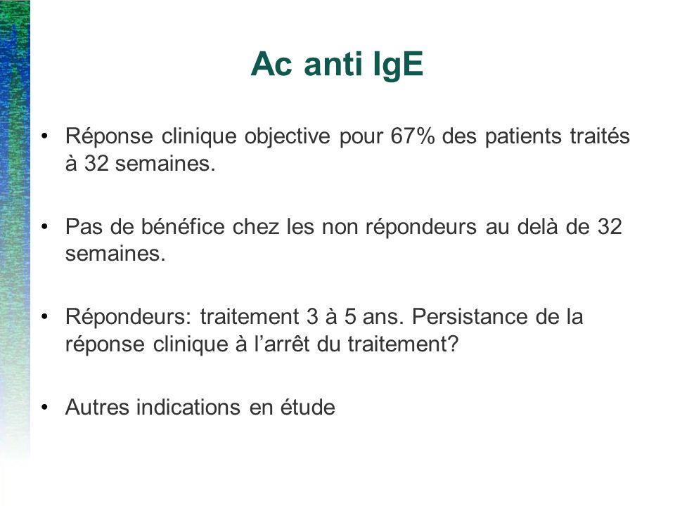 Ac anti IgE Réponse clinique objective pour 67% des patients traités à 32 semaines. Pas de bénéfice chez les non répondeurs au delà de 32 semaines. Ré