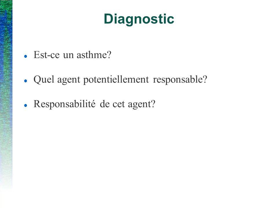 Diagnostic Est-ce un asthme? Quel agent potentiellement responsable? Responsabilité de cet agent?