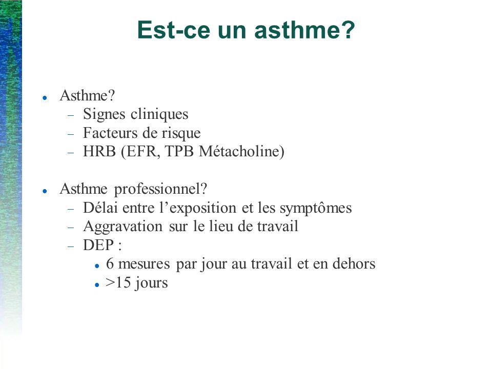 Est-ce un asthme? Asthme? Signes cliniques Facteurs de risque HRB (EFR, TPB Métacholine) Asthme professionnel? Délai entre lexposition et les symptôme