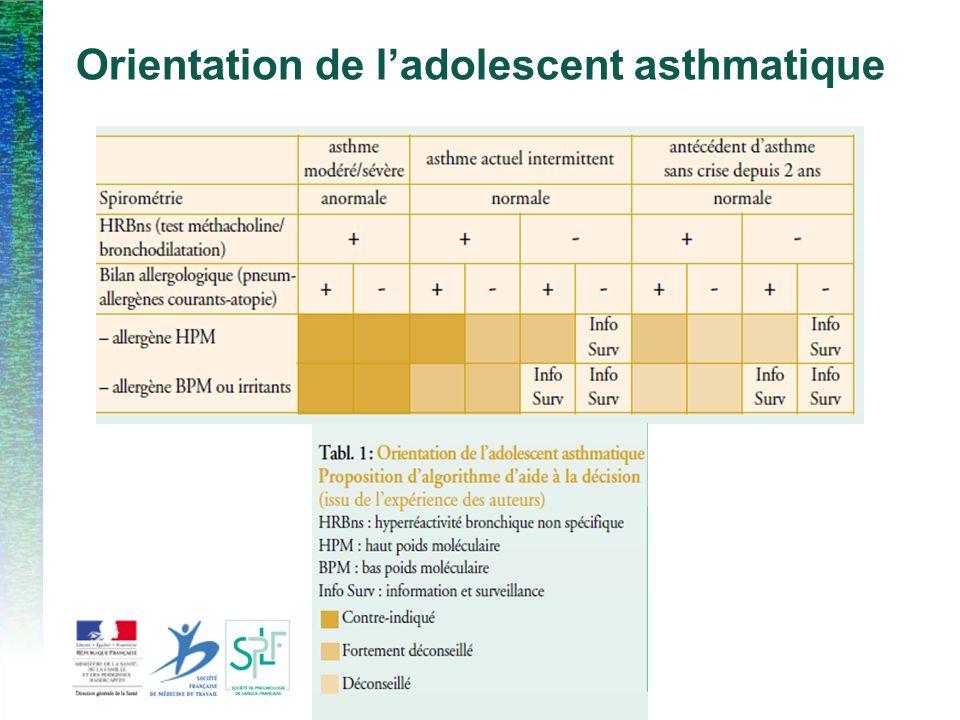 Orientation de ladolescent asthmatique