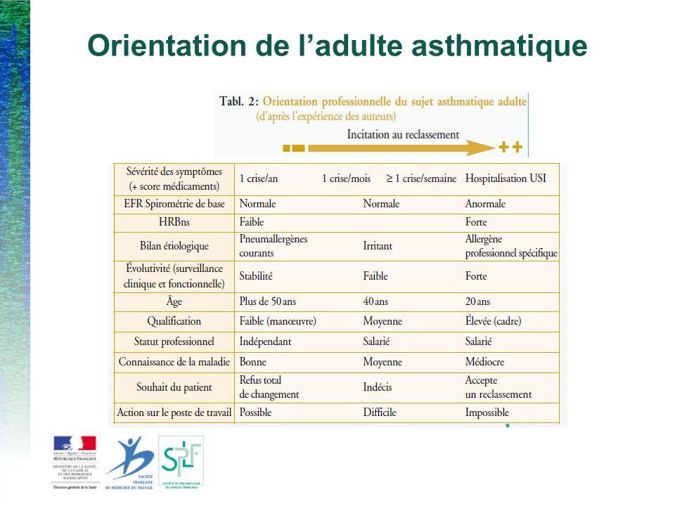 Orientation de ladulte asthmatique