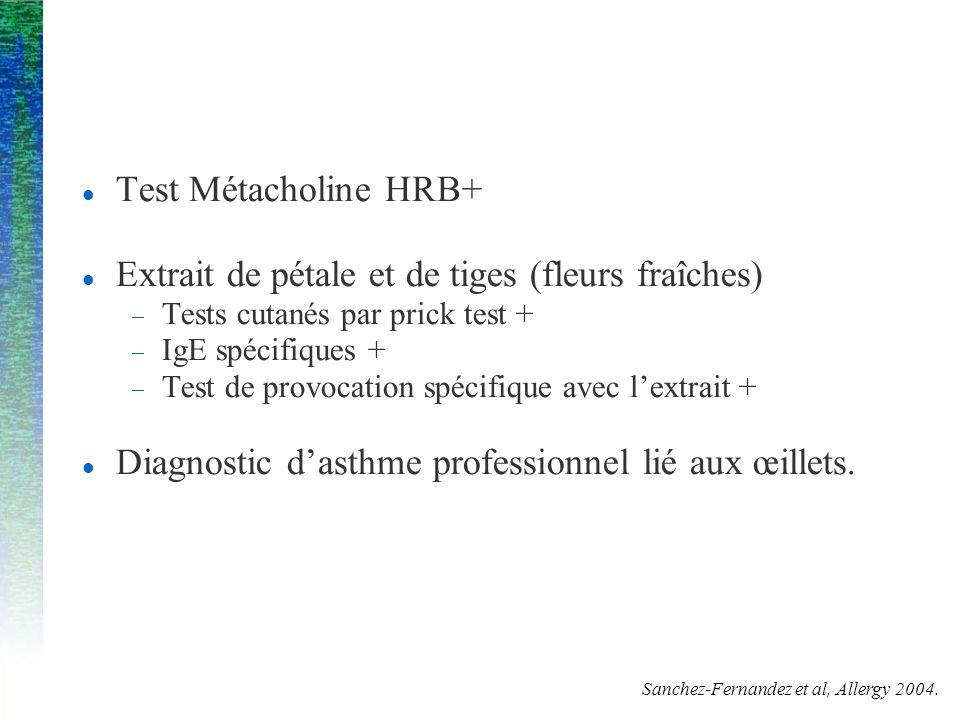 Test Métacholine HRB+ Extrait de pétale et de tiges (fleurs fraîches) Tests cutanés par prick test + IgE spécifiques + Test de provocation spécifique avec lextrait + Diagnostic dasthme professionnel lié aux œillets.