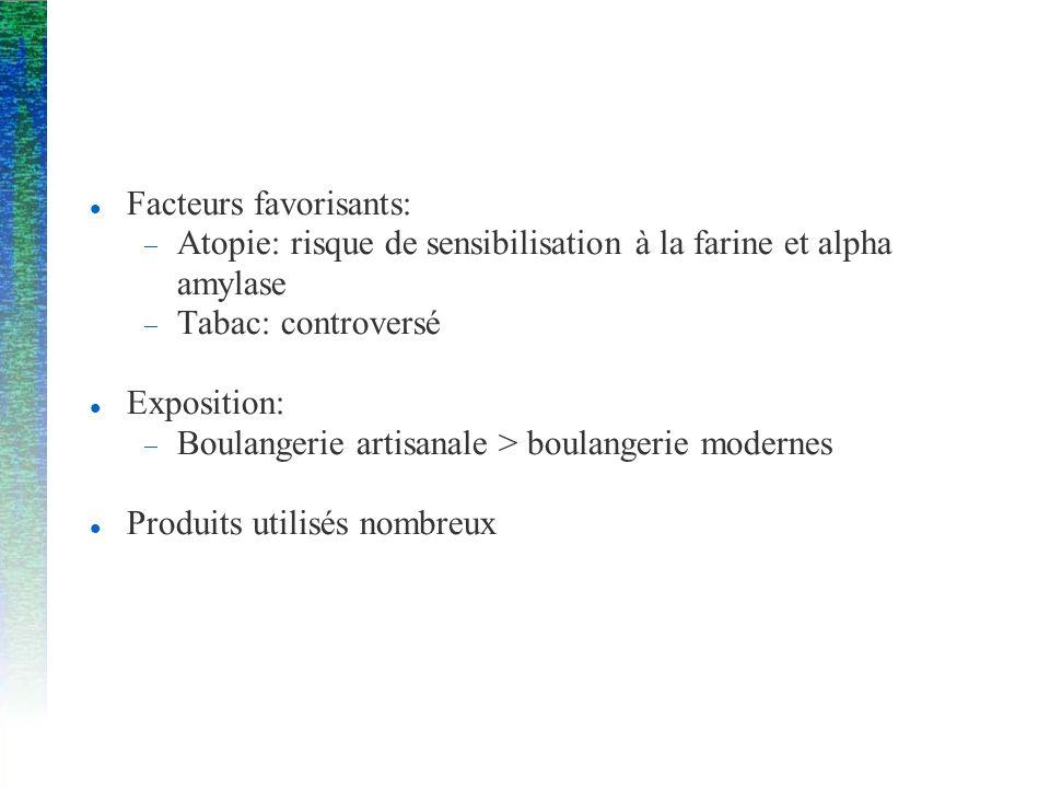 Facteurs favorisants: Atopie: risque de sensibilisation à la farine et alpha amylase Tabac: controversé Exposition: Boulangerie artisanale > boulangerie modernes Produits utilisés nombreux