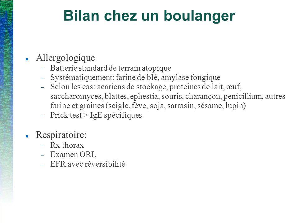 Bilan chez un boulanger Allergologique Batterie standard de terrain atopique Systématiquement: farine de blé, amylase fongique Selon les cas: acariens