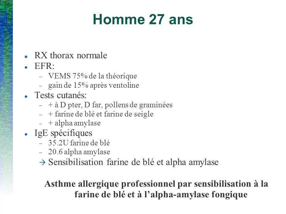Homme 27 ans RX thorax normale EFR: VEMS 75% de la théorique gain de 15% après ventoline Tests cutanés: + à D pter, D far, pollens de graminées + farine de blé et farine de seigle + alpha amylase IgE spécifiques 35.2U farine de blé 20.6 alpha amylase Sensibilisation farine de blé et alpha amylase Asthme allergique professionnel par sensibilisation à la farine de blé et à lalpha-amylase fongique