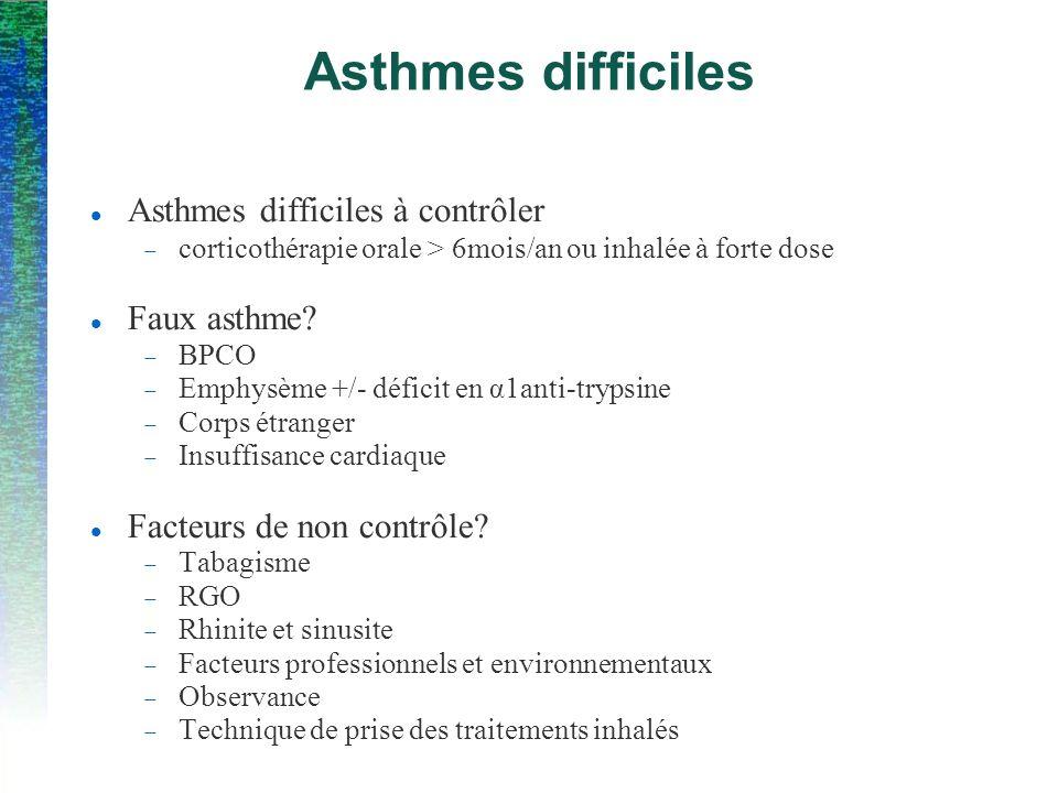 Asthmes difficiles Asthmes difficiles à contrôler corticothérapie orale > 6mois/an ou inhalée à forte dose Faux asthme? BPCO Emphysème +/- déficit en