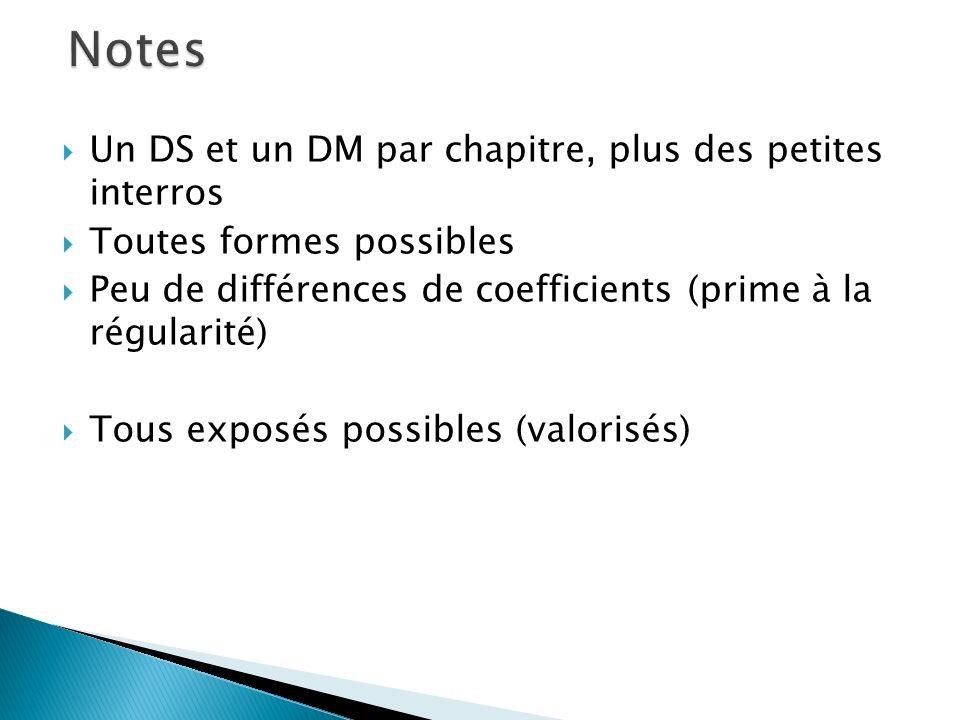 Un DS et un DM par chapitre, plus des petites interros Toutes formes possibles Peu de différences de coefficients (prime à la régularité) Tous exposés