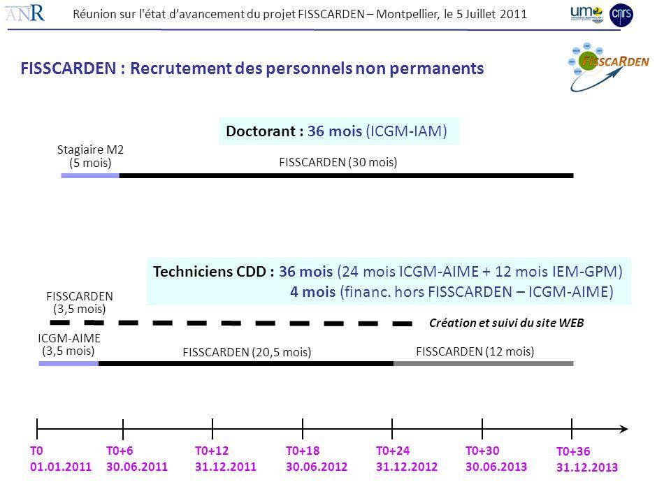 FISSCARDEN : Recrutement des personnels non permanents Techniciens CDD : 36 mois (24 mois ICGM-AIME + 12 mois IEM-GPM) 4 mois (financ. hors FISSCARDEN