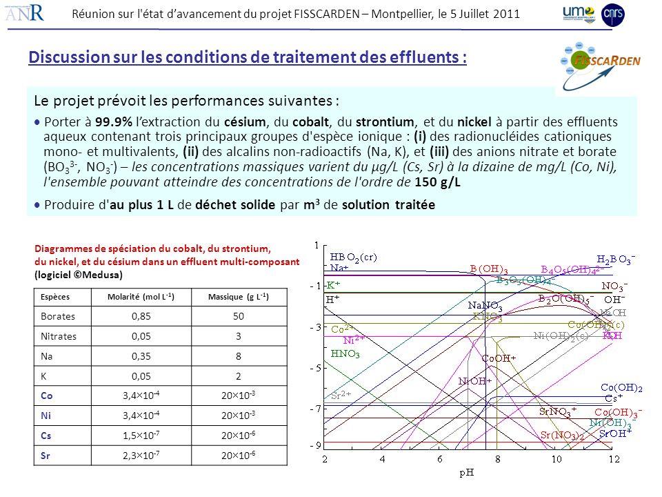 Discussion sur les conditions de traitement des effluents : Le projet prévoit les performances suivantes : Porter à 99.9% lextraction du césium, du co