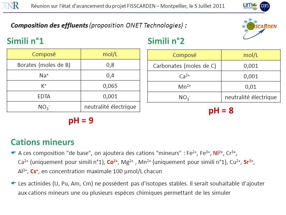 Composémol/L Borates (moles de B)0,8 Na + 0,4 K+K+ 0,065 EDTA0,001 NO 3 - neutralité électrique Composémol/L Carbonates (moles de C)0,001 Ca 2+ 0,001