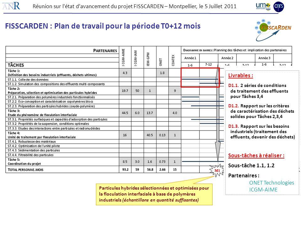 FISSCARDEN : Plan de travail pour la période T0+12 mois Particules hybrides sélectionnées et optimisées pour la floculation interfaciale à base de pol