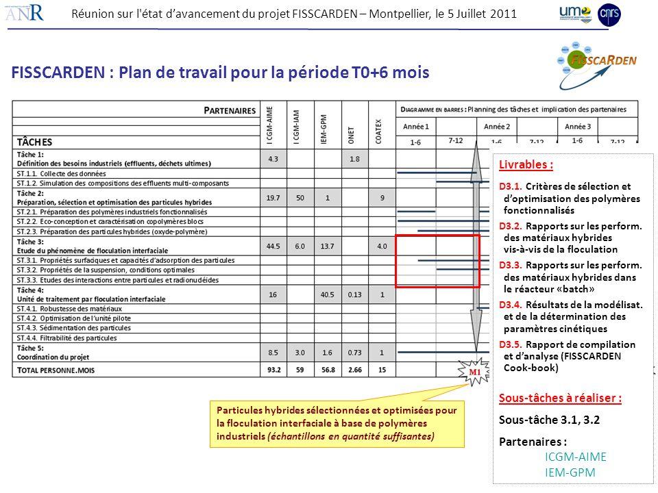 FISSCARDEN : Plan de travail pour la période T0+6 mois Particules hybrides sélectionnées et optimisées pour la floculation interfaciale à base de poly
