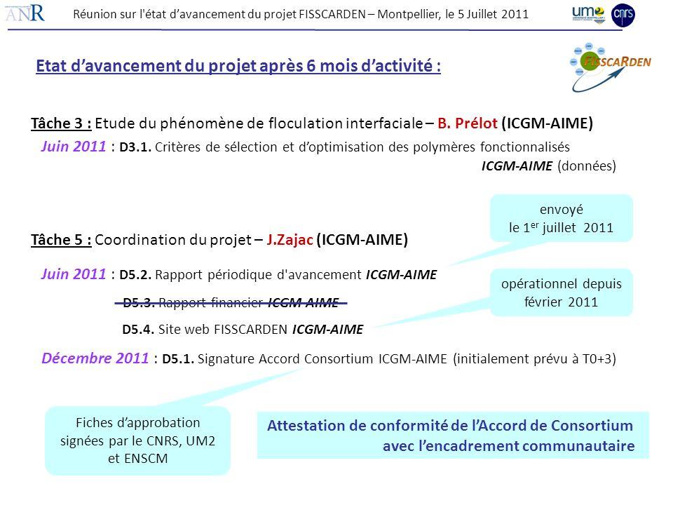 Réunion sur l'état davancement du projet FISSCARDEN – Montpellier, le 5 Juillet 2011 Etat davancement du projet après 6 mois dactivité : Juin 2011 : D