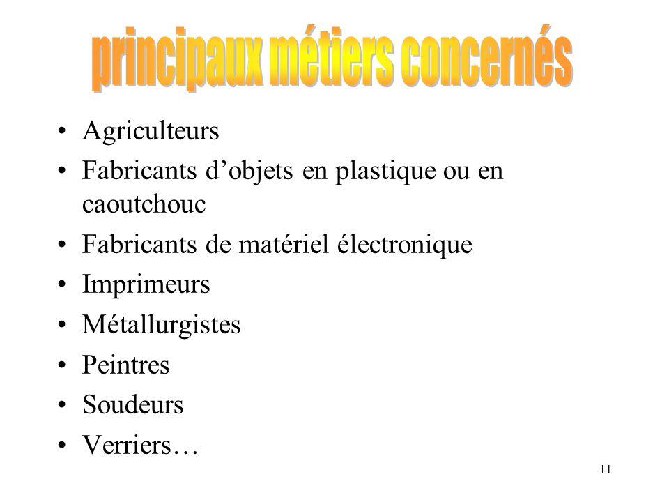 11 Agriculteurs Fabricants dobjets en plastique ou en caoutchouc Fabricants de matériel électronique Imprimeurs Métallurgistes Peintres Soudeurs Verri