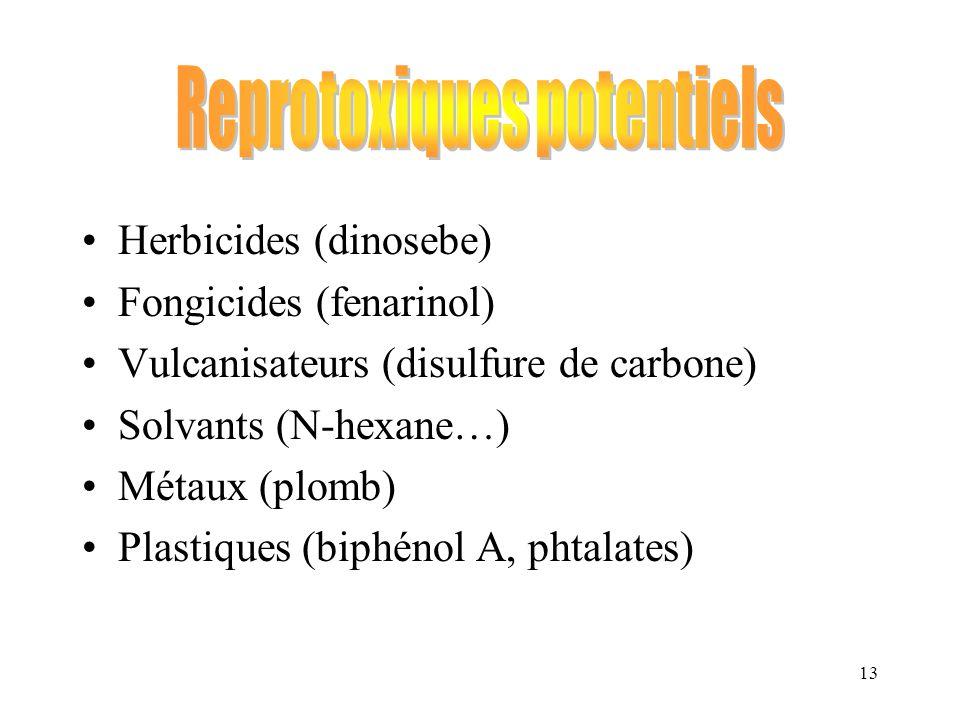13 Herbicides (dinosebe) Fongicides (fenarinol) Vulcanisateurs (disulfure de carbone) Solvants (N-hexane…) Métaux (plomb) Plastiques (biphénol A, phta
