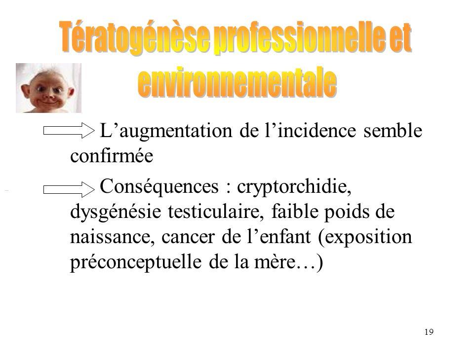 19 Laugmentation de lincidence semble confirmée Conséquences : cryptorchidie, dysgénésie testiculaire, faible poids de naissance, cancer de lenfant (e
