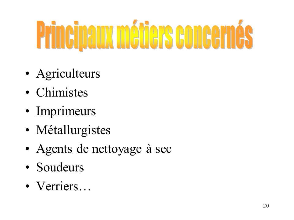 20 Agriculteurs Chimistes Imprimeurs Métallurgistes Agents de nettoyage à sec Soudeurs Verriers…