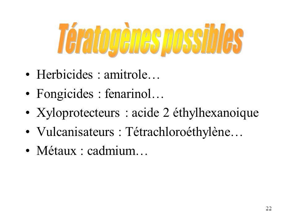 22 Herbicides : amitrole… Fongicides : fenarinol… Xyloprotecteurs : acide 2 éthylhexanoique Vulcanisateurs : Tétrachloroéthylène… Métaux : cadmium…