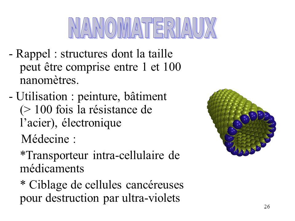 26 - Rappel : structures dont la taille peut être comprise entre 1 et 100 nanomètres. - Utilisation : peinture, bâtiment (> 100 fois la résistance de