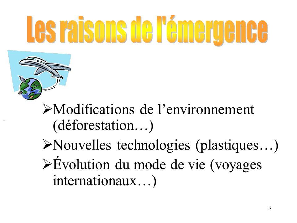 3 Modifications de lenvironnement (déforestation…) Nouvelles technologies (plastiques…) Évolution du mode de vie (voyages internationaux…)
