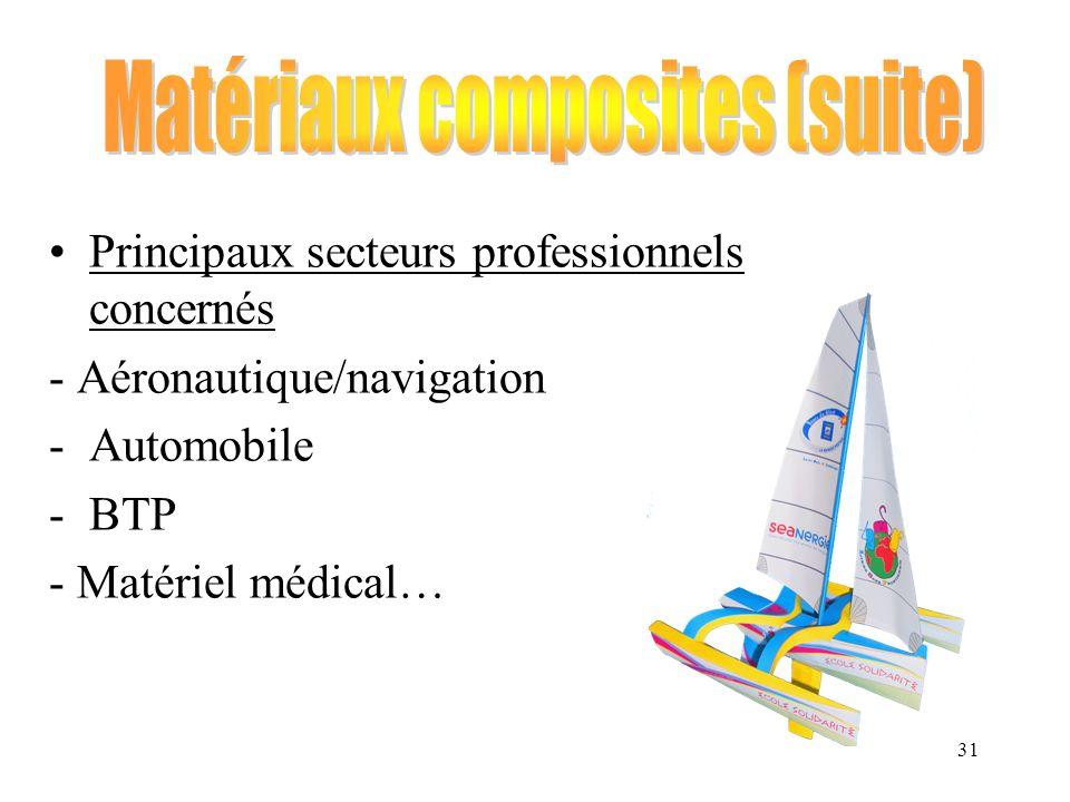 31 Principaux secteurs professionnels concernés - Aéronautique/navigation -Automobile -BTP - Matériel médical…